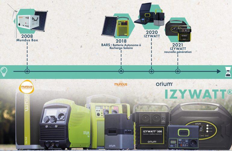 histoire des stations Izywatt